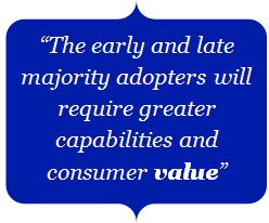 The early and late majority adopters will require greater capabilities and consumer value